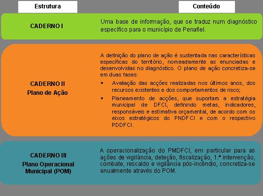 planomundefesafloresta_quadro1